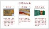 電路板結構分類,電路板行業產業鏈爆發