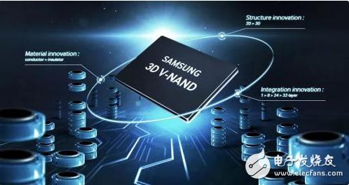 紫光国微的DDR4内存芯片预计年底前完成,三星的...