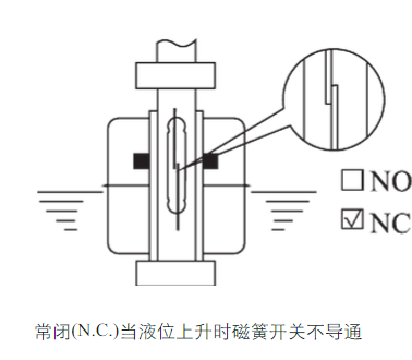 液位控制系统仪表接线及安装方法