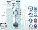 NB-IoT与LoRa在消防物联网中孰强孰弱?