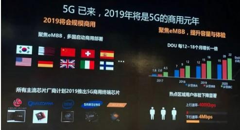 5G产业链的商用进入冲刺阶段,各大厂商纷纷开展商...