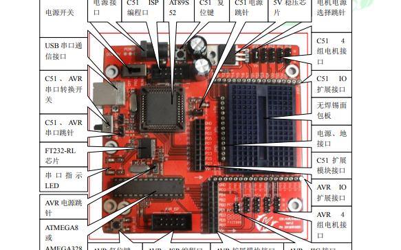 C51+AVR+Arduino微控制器的详细中文数据手册免费下载