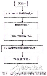 深圳消防报警主机_大安全时代安防企业快速进入