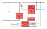 关于隔离电源的隔离耐压和爬电距离介绍