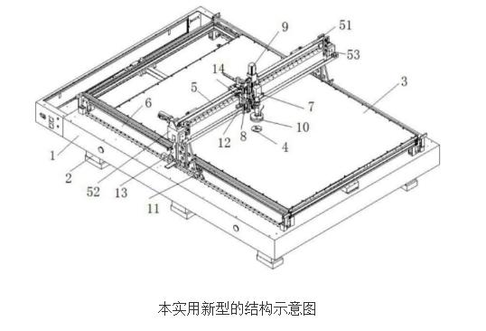 大型高精密面板測量儀器的原理及設計