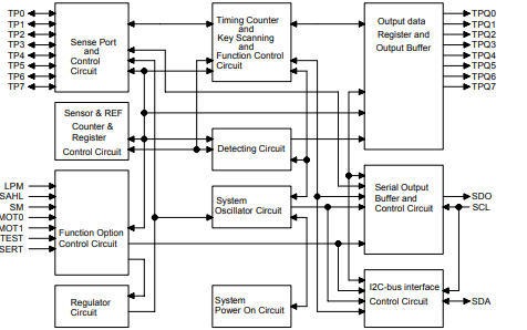 TTP239-BSF 8键触摸板检测器集成电路的数据手册免费下载