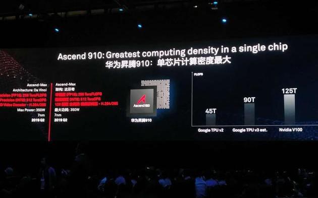华为正式推出两款AI芯片:昇腾910和昇腾310