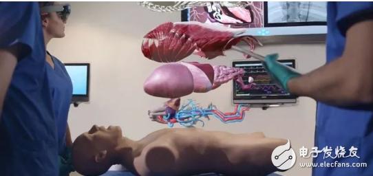 利用AR技術輔助醫療手術,促進醫療手術大革命