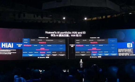 华为推出昇腾910、昇腾310两款AI芯片,昇腾910的半精度算力可达到256 TFLOPs