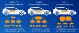 汽车车身控制器(BCM)是汽车内最重要的电子模块之一
