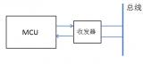 SP00S12可用于各种信号传输系统