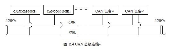 can網絡距離多遠需要加終端電阻