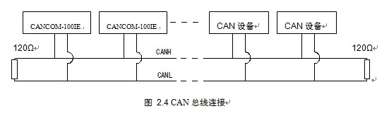 can网络距离多远需要加终端电阻