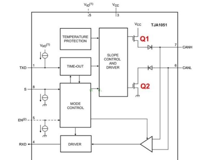can总线终端电阻 can终端电阻阻值多少