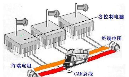 can 端接電阻數量 can總線終端電阻位置