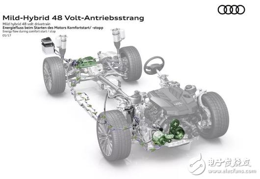 关于法雷奥48V轻混系统简单剖析!
