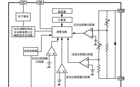 HY2112 1节磷酸铁锂电池保护芯片的详细数据手册