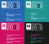 数字2030未来制造业新模式,推动着新一代信息技术与制造业融合