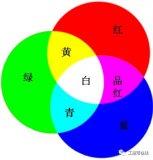机器视觉之导线颜色识别