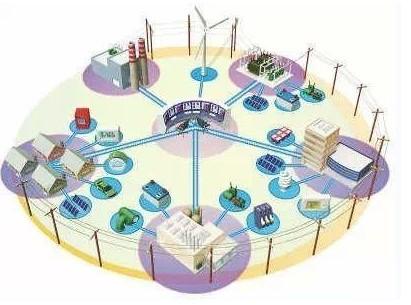 浅谈我国智能电网发展中存在的问题及对策