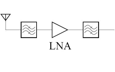 低噪声放大器(LNA)的介绍和详细资料免费下载