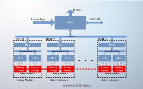 BMS电池管理系统原理图SCH文件和PCB文件资料合集免费下载
