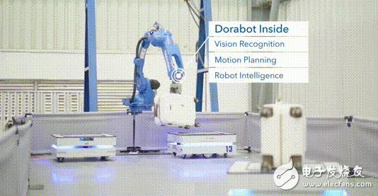 蓝胖子机器人宣布设立澳大利亚研发中心,国际化布局再下一城