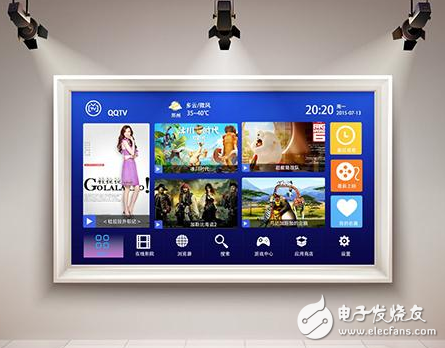智能电视已成为消费者家庭中第三大最受欢迎的数码产...