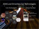 盘点ADAS现状及未来的发展趋势