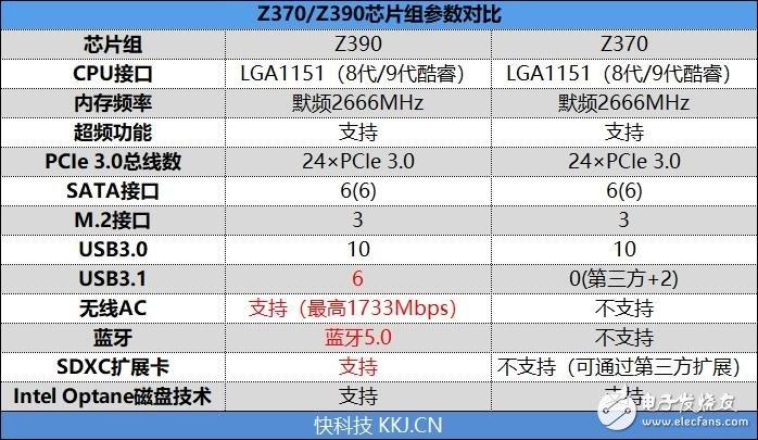 微星MPGZ390GAMINGEDGEAC刀锋板主板评测 超频选项十分丰富对新手十分友好