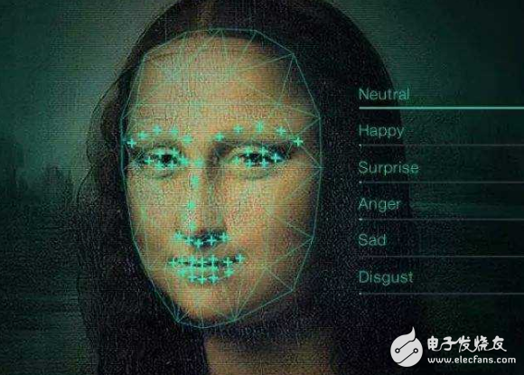 简介人脸活体检测技术及四种检测方式
