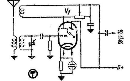 6E1调谐指示电子管制作的再生收音机详细资料介绍免费下载