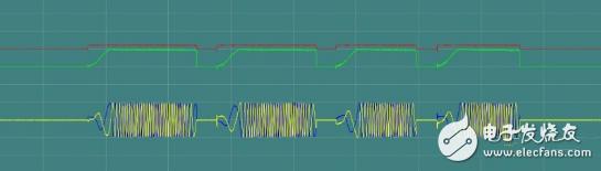 AC200系列变频器:高性能矢量变频器,能助力永磁直驱同步机市场发展