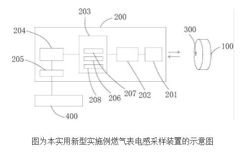 燃气表感电采样装置的原理及设计
