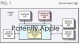 苹果正在开发AR挡风玻璃系统