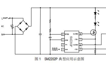 SM2202P高精度LED恒流驱动控制芯片