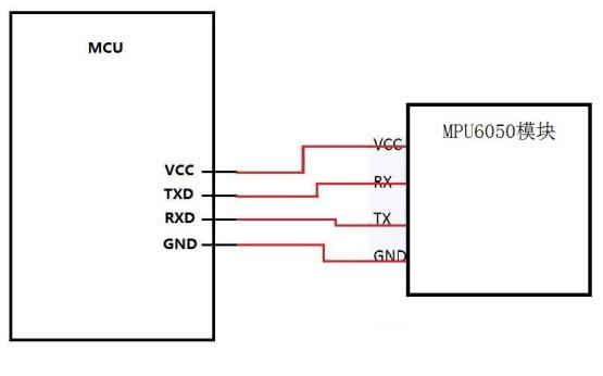 6轴加速度计陀螺MPU6050模块的资料程序及上位机软件等资料免费下载