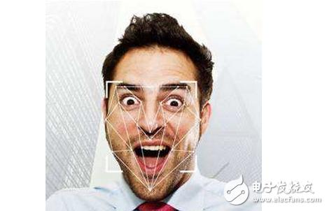 简介人脸活体检测技术及检测方法