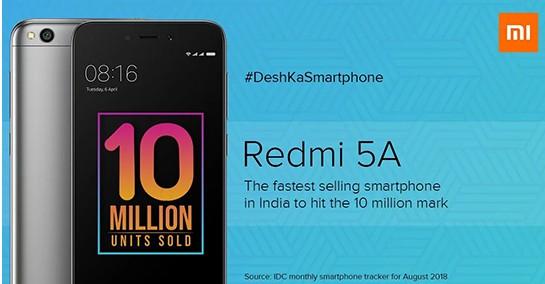 红米5A在印度销量突破1000万台,成为印度智能手机市场的出货王