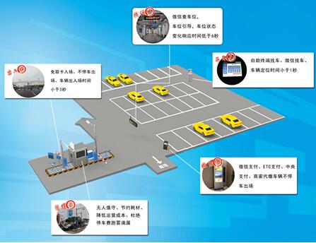 江西联通结合自身优势,积极打造NB-IoT智慧停车产业