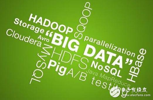 解析大数据的定义与特征