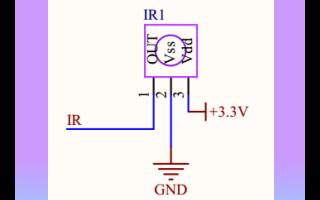 STM32红外遥控实验红外遥控的介绍硬件电路和程序编写建议免费下载