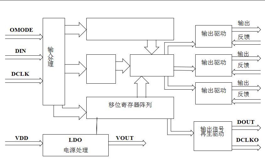 SM16716用于LED装饰照明、点光源应用系统设计的驱动芯片数据手册