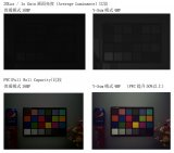 浅析德淮半导体HR1630在手机主摄的高感光深度应用