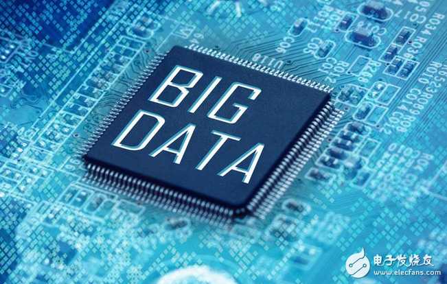 什么是大数据分析?大数据分析的含义与目前形式