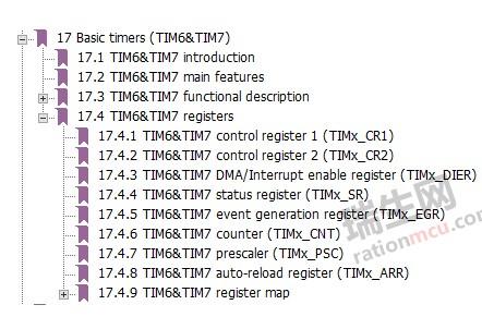 基于STM32定时器实现毫秒延时函数