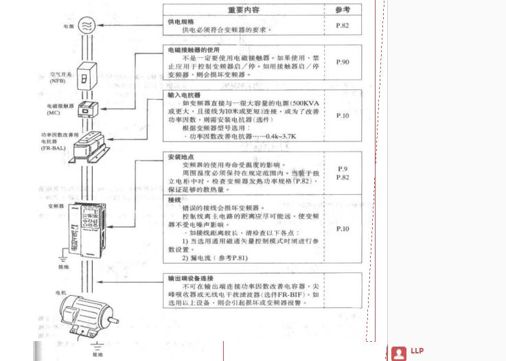 三菱电机变频调速器A024和A044的使用手册免费下载