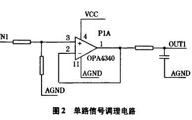 基于FPGA为核心的多路模拟信号采集模块的设计资料免费下载