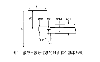F波段微带至波导探针过渡技术是如何设计的?