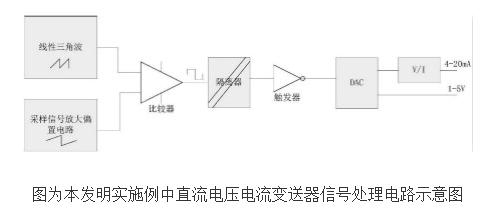 高压隔离直流电压电流变送器的原理及设计